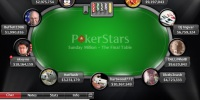 Представители СНГ занесли 4 ивента MicroMillions, а Team Pro – раннер-ап Sunday Million
